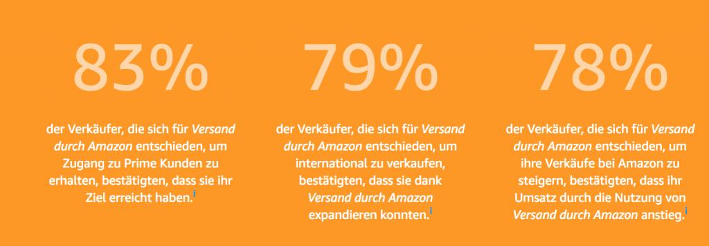 Vorteile von Amazon FBA