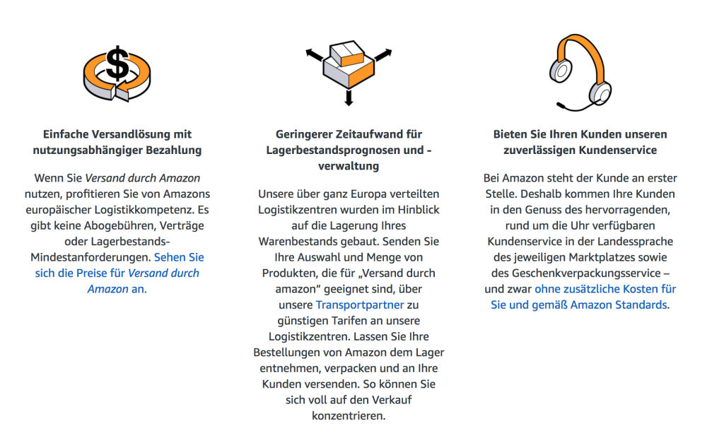 Amazon FBA Deutschland