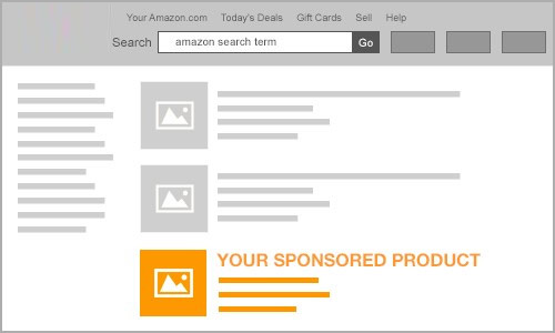 amazon-advertising-ppc-sponsored-products