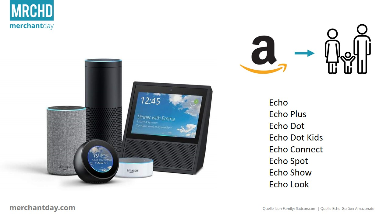 amazon-alexa-echo-family