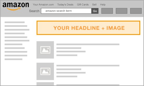 Amazon Marketing Services Headline Search Ads