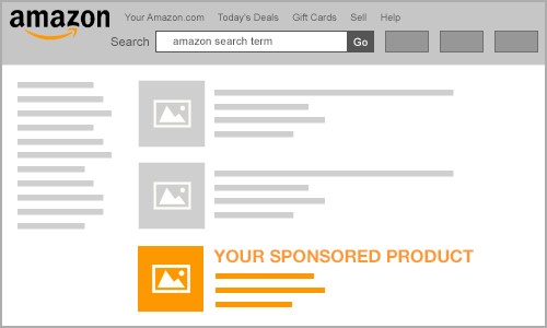 Amazon Marketing Services Sponsored Products