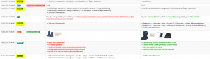 amazon-produkt-kategorie-analyse