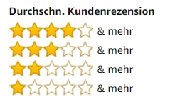 amazon-rezensionen-bewertung