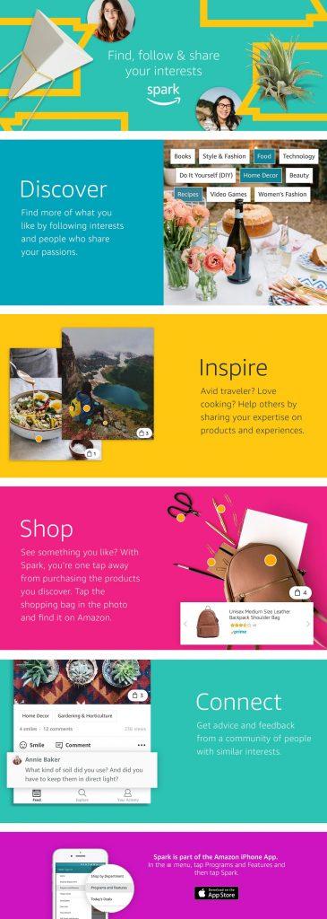 amazon-spark-infografik