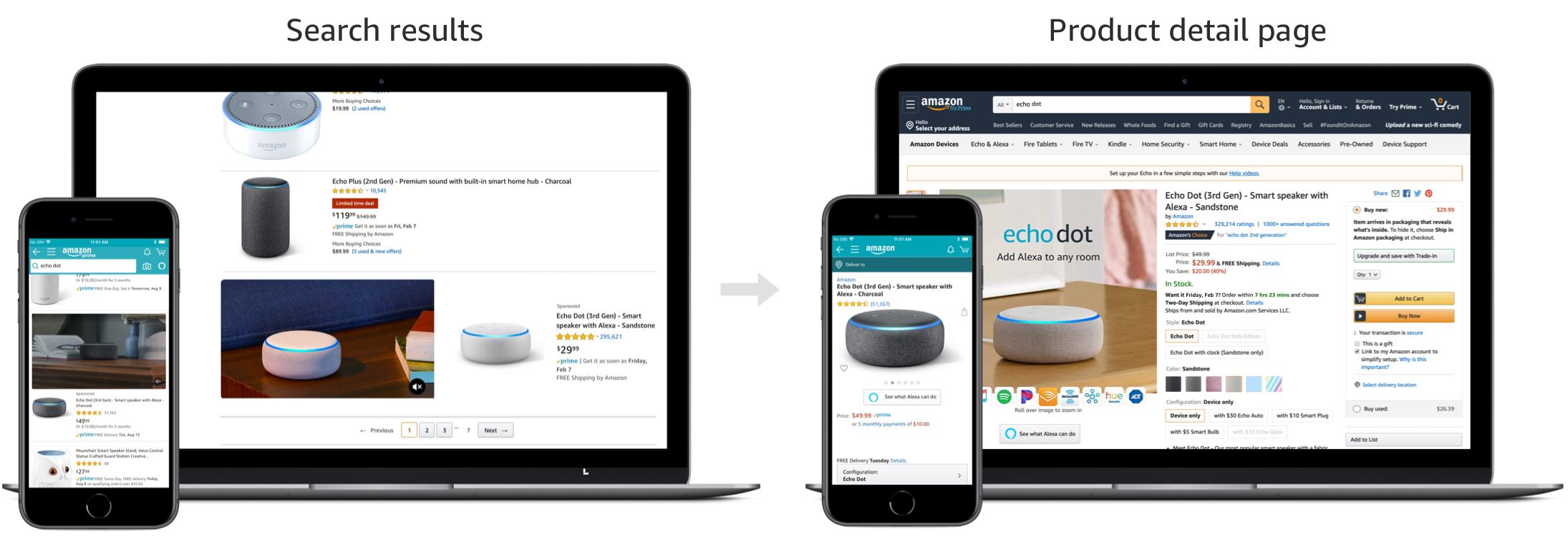 amazon-sponsored-brand-video-sbv-wiki-intomarkets