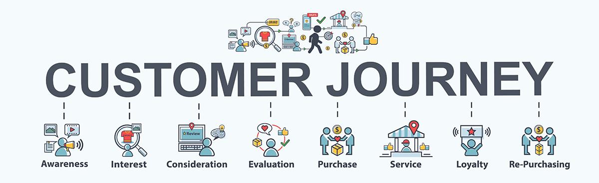 customer-journey-infografik