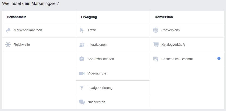 facebook ads kategorien