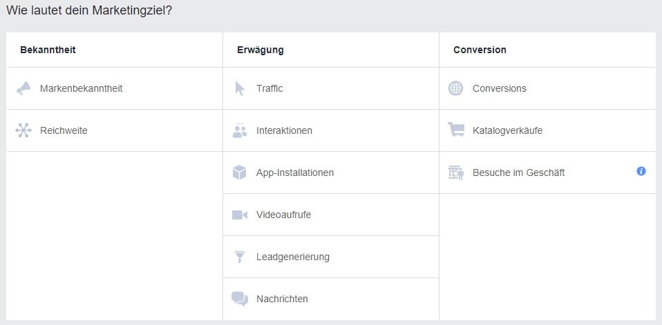 facebook ads kategorien