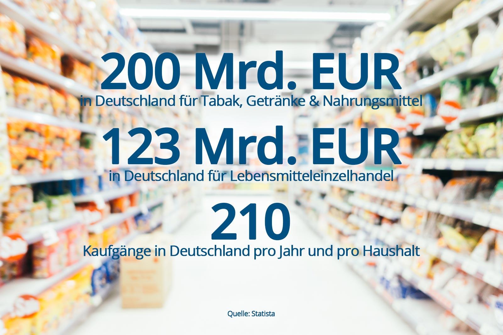 fmcg-statistik-deutschland