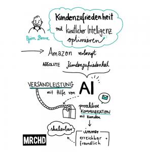 merchantday-sketchnote-bjoern-dorra