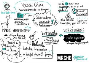 merchantday-sketchnote-heidi-kneller-gronen