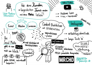 merchantday-sketchnote-lukas-mankow