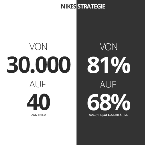 nike-strategie-e-commerce-ohne-amazon-2017-2019