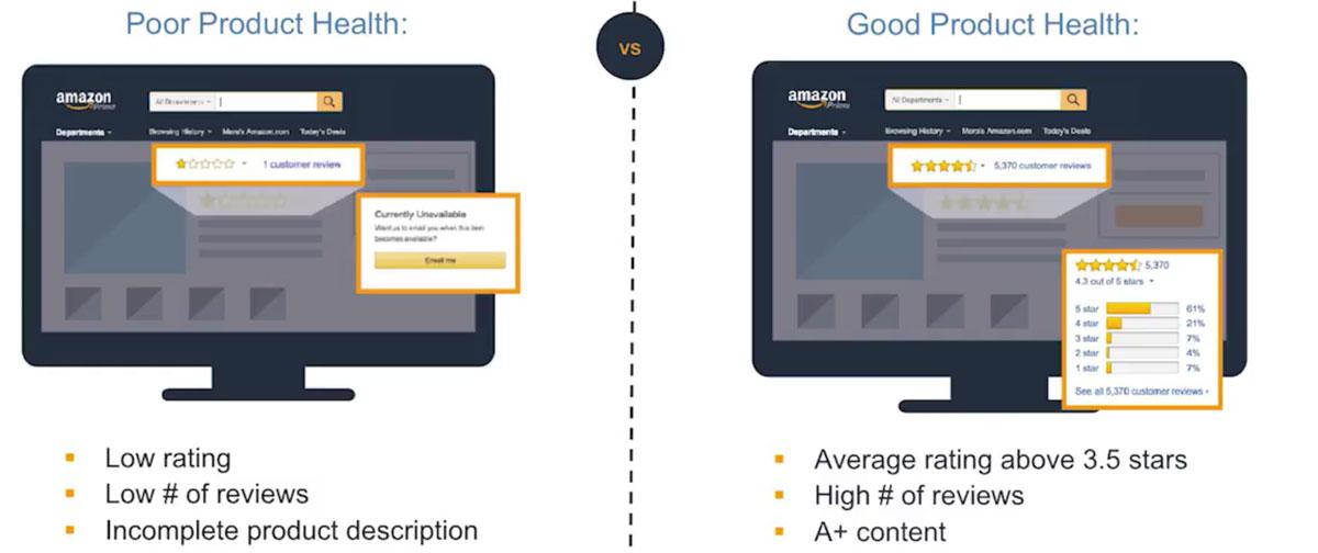 produktauswahl-amazon-marketing-services