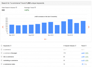 suchvolumen-keywords-google
