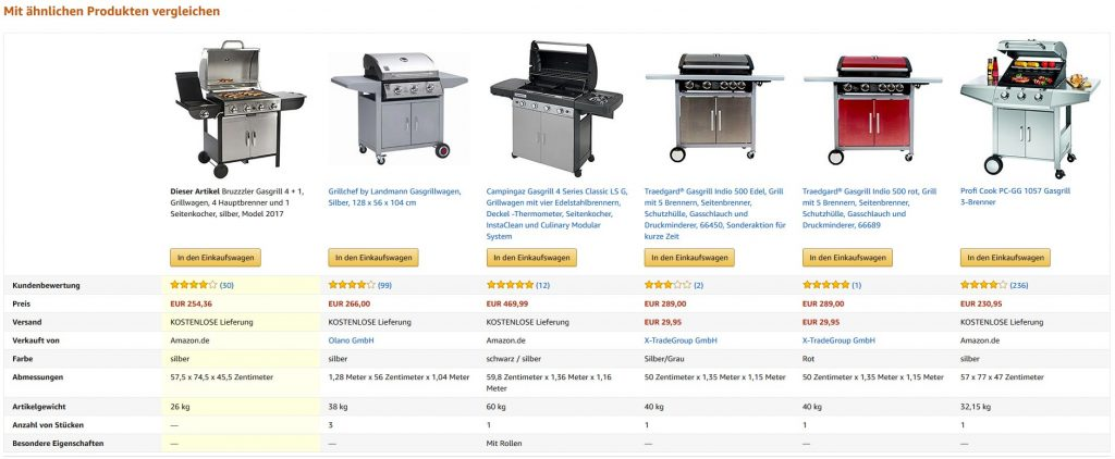 up-selling-amazon-vergleichstabelle
